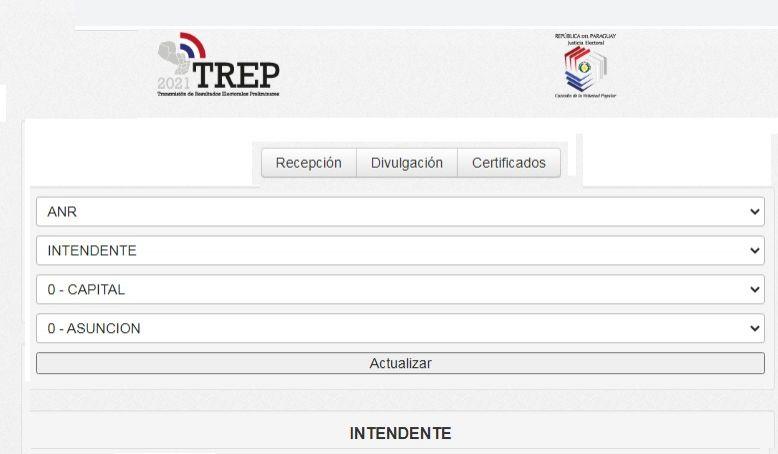http://www.lavozdigital.com.py//assets/trep-conteo-de-voto.jpg